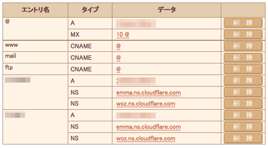 Cloudflare subdomain 01