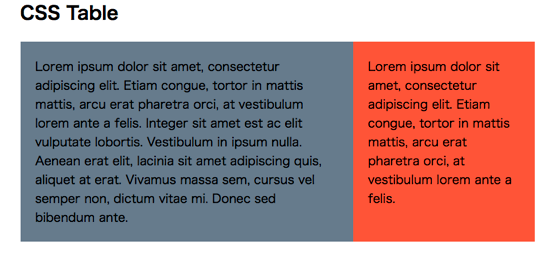 Css css table vivablog for Css table width